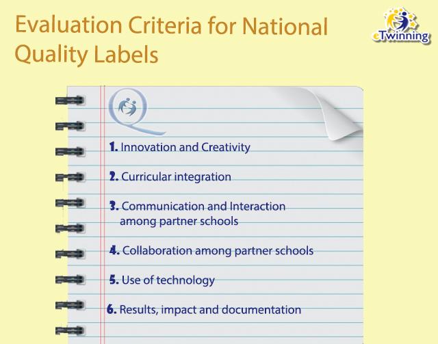 QL Rubric Criteria