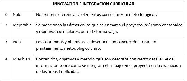 rubrica_innovacion_1