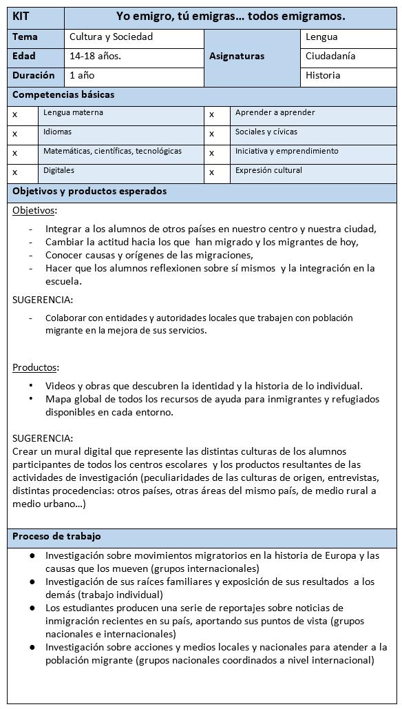 kit proyecta eTwinning 1 inmigración