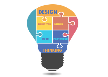 Design Thinking ikasgelan