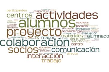 A calidade en proxectos de Educación Infantil e Primaria