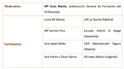 mesa redonda madrid 2016