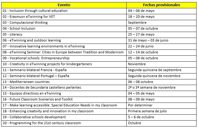 fechas eventos formación 2017