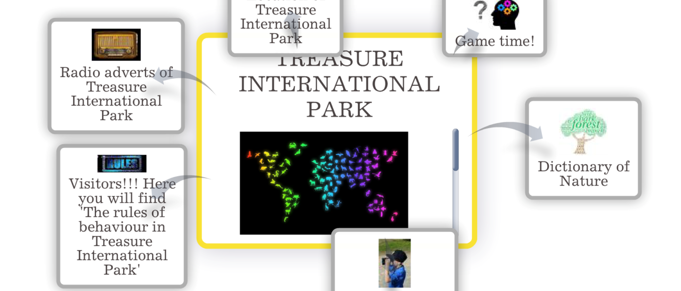 "Premio Nacional eTwinning 2018 ""National Parks: International Treasure"""