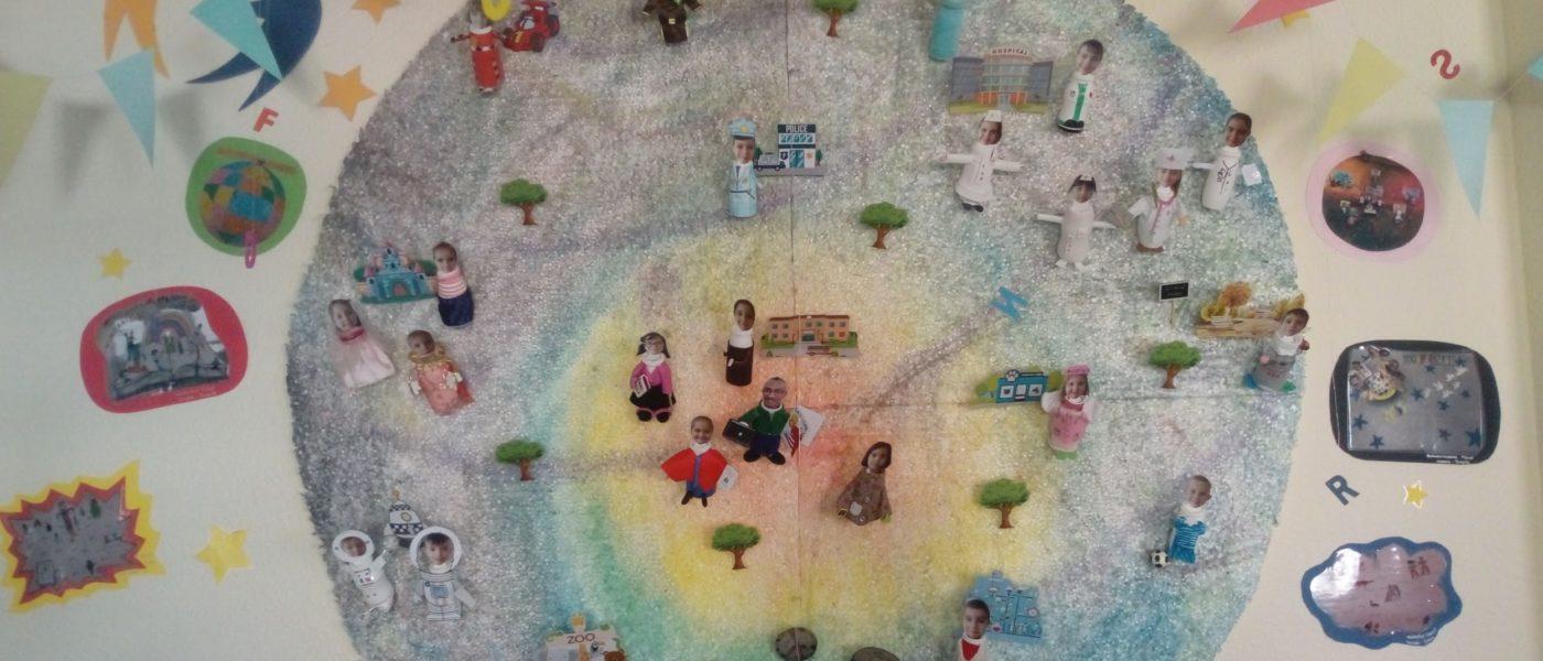 e-Families, la implicación de las familias en proyectos eTwinning
